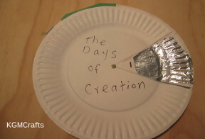 creation plate