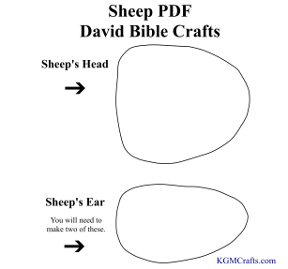ear and head pdf